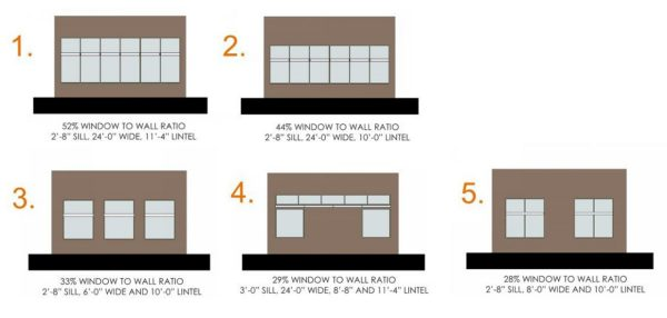Drawing of different classroom window configuration
