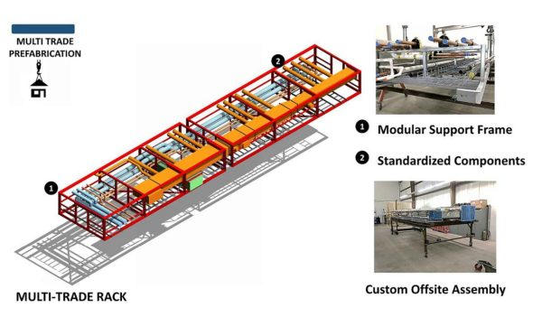 The multi-trade rack features a modular structural frame with a custom assembly for the standardized MEP components.
