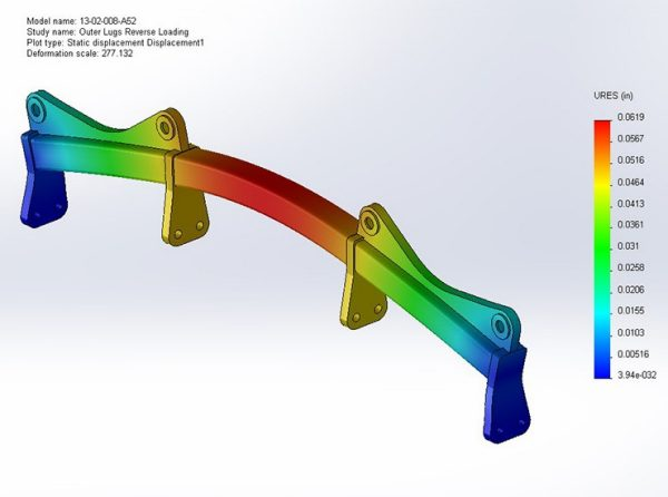 FEA Lifting Beam Analysis.