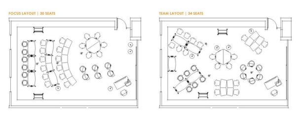 Classroom layout plans